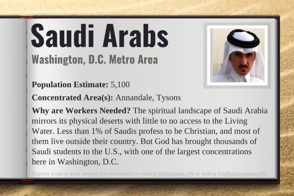 Global Gates Saudi Arabs Of Washington D.C Profile