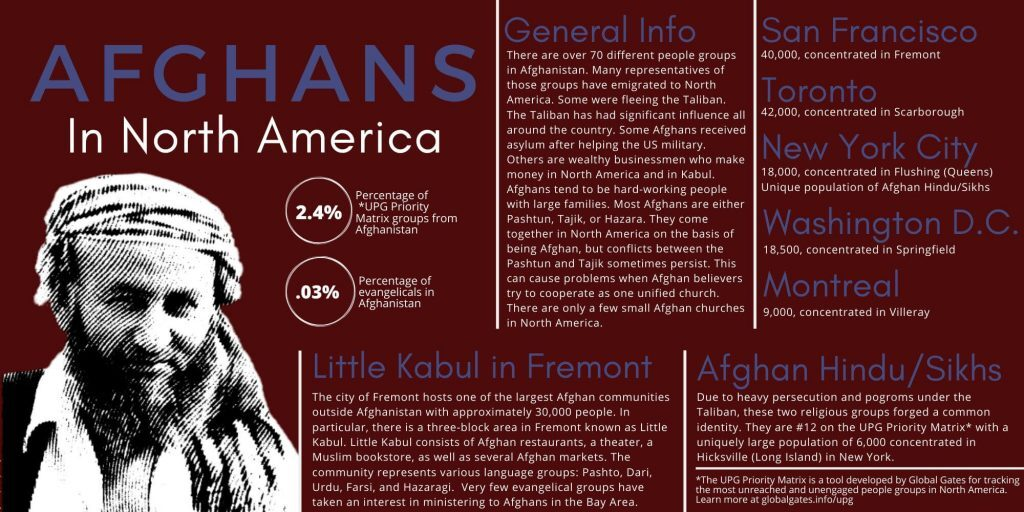 global-gates-afghans-north-america