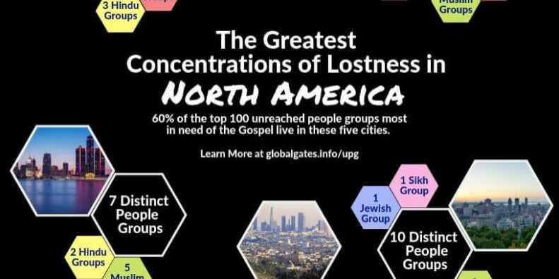 Global Gates The Greatest Concentration of lostness in north america