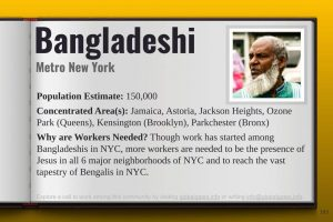 global-gates-new-york-bangladeshi-profile