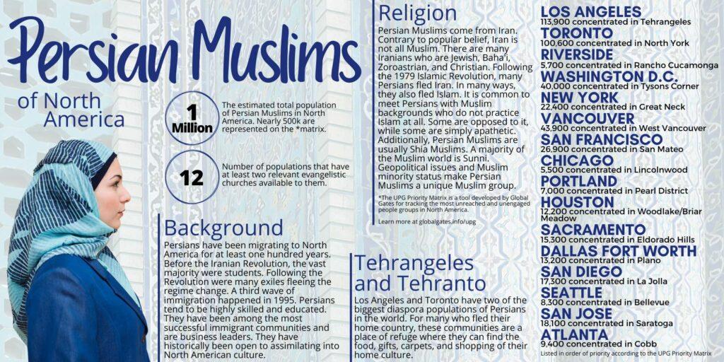 Global Gates Persian Muslims
