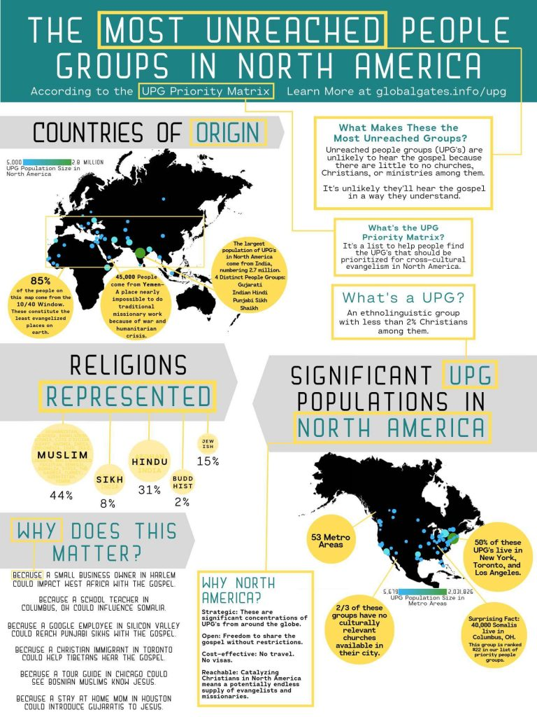 Global Gates The Most Unreached People Groups in North America