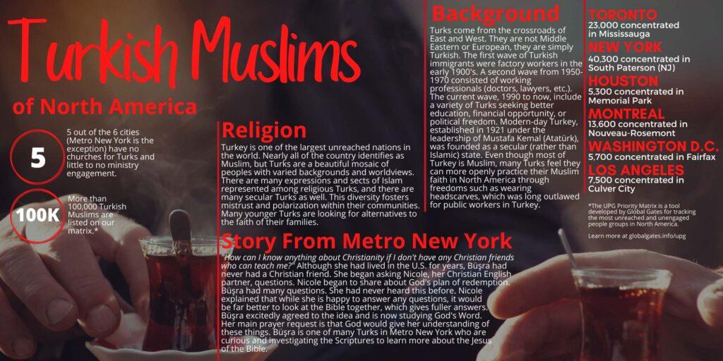 Global Gates Turkish Muslims